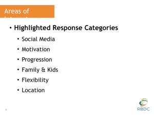 Eastern Idaho Millennial Research 2.004