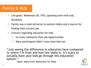 Eastern Idaho Millennial Research 2.015