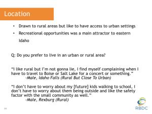 Eastern Idaho Millennial Research 2.019