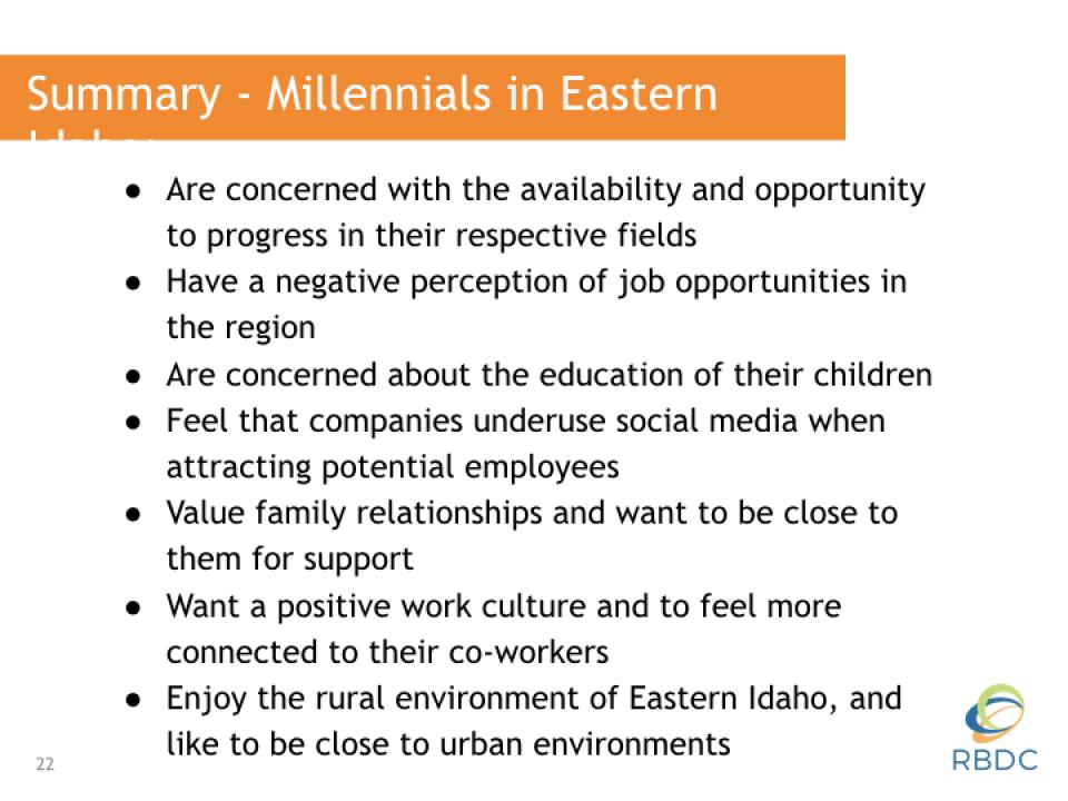 Eastern Idaho Millennial Research 2.022